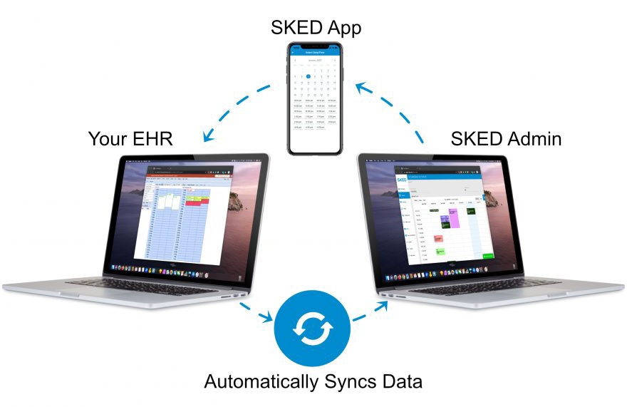 EHR integration